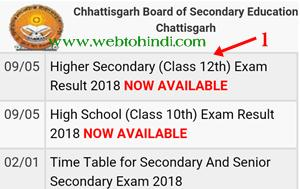 chhattisgarh result 12th