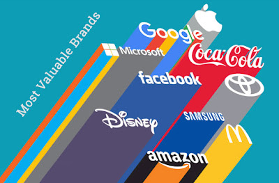 Popular-brand, valuable-brand,apple,google,fb, Microsoft