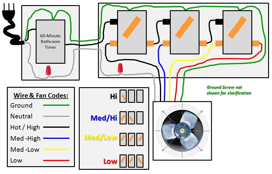 high low wiring diagram 3 way rotary switch off