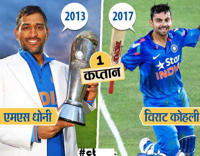 Team India From 2013 To 2017 Champions Trophy