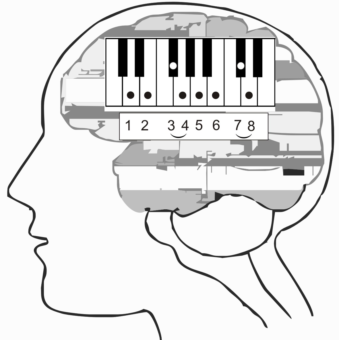 Image result for music by ear
