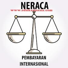 Neraca Pembayaran Internasional : Pengertian, Manfaat, Tujuan,Kegunaan,Komponen, Fungsi, Sistem Pencatatan, Pos-pos, Sumber, Beserta Penjelasan Terlengkap Mengenai Neraca Pembayaran Internasional