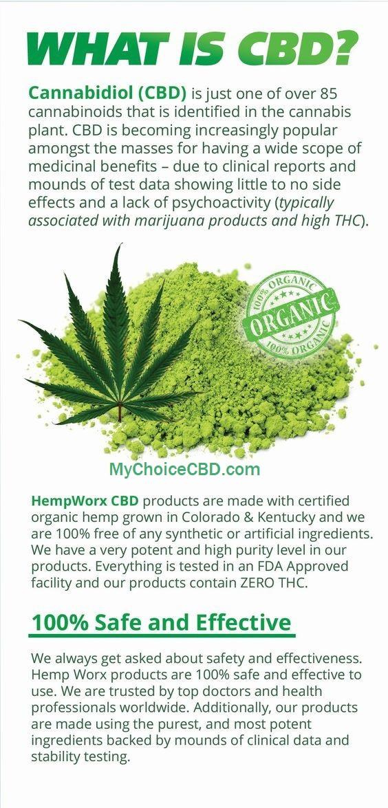 What is CBD...