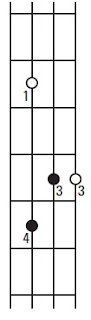 Minor chord triad shape