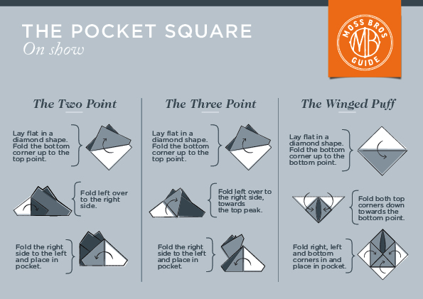 The Pocket Square A Moss Bros Guide