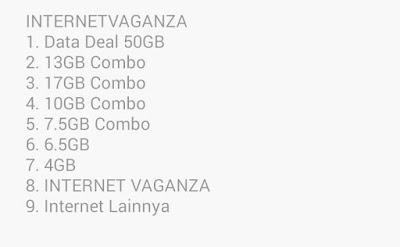 Beberapa Cara untuk Membeli Paket Internet Telkomsel