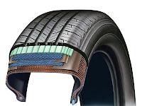 Otomobil lastiğinin yapısını gösteren bir lastik kesiti