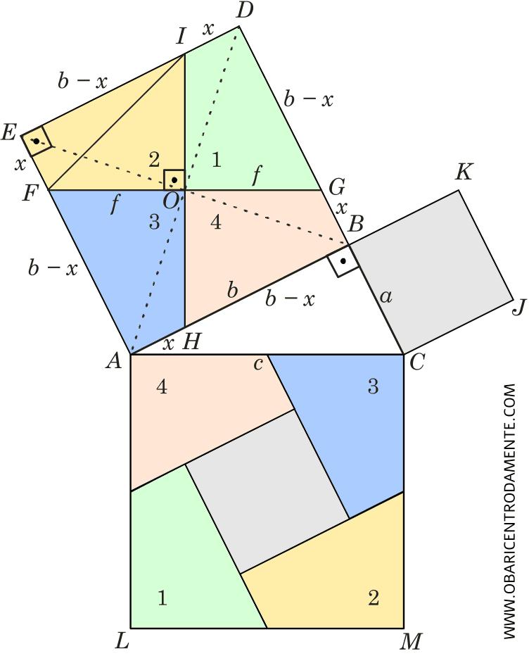 Prova do teorema de Pitágoras pelo método da dissecção de Perigal