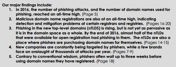 graphic of APWG Global Phishing Survey major findings