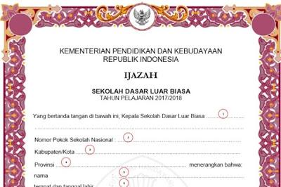 Juknis Pengisian Blangko Ijazah SD Tahun 2018