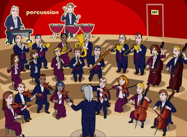 http://www.bbc.co.uk/northernireland/schools/4_11/music/mm/flash/orchestra_factfiles.swf