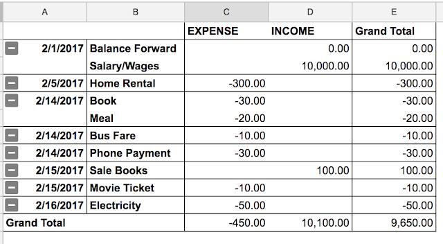 Spreadsheet in Use: Spending Pivot Report