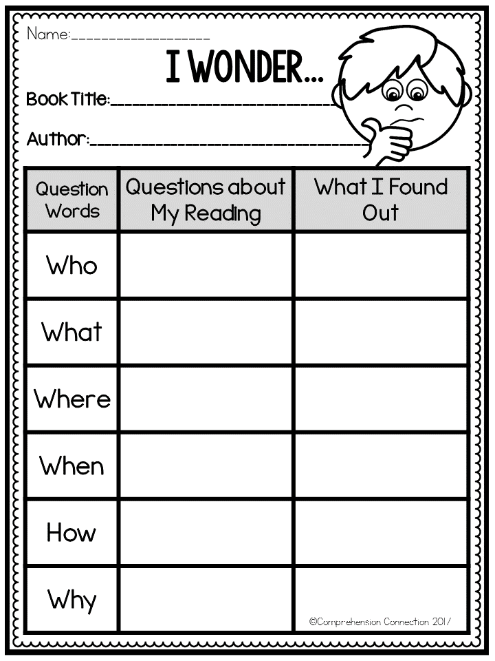 Questioning Strategies...Before, During, and After Reading ...