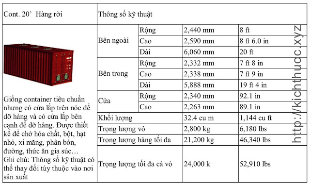 kich thuoc container hang roi 20 feet