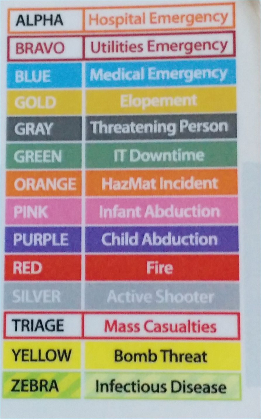 Permalink to Hospital Code Color Meanings