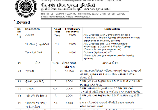 Veer Narmad South Gujarat University (VNSGU) Recruitment for Various Posts 2018