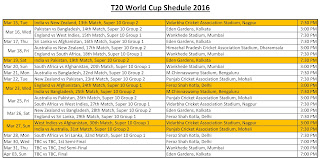 2016 ICC T20 World Cup Schedule With Indian Timings