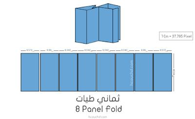 ثماني طيات أو Panel 8 Fold