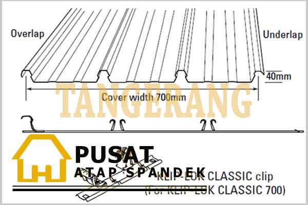 Harga Atap Spandek Kliplok Tangerang