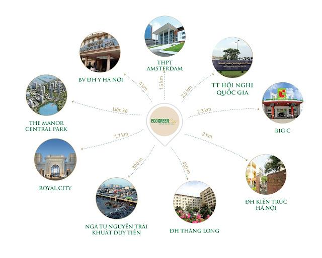Vị trí chung cư Eco Green City