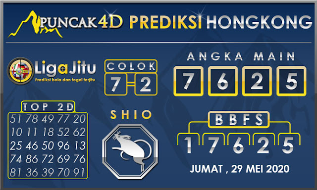 PREDIKSI TOGEL HONGKONG PUNCAK4D 29 MEI 2020