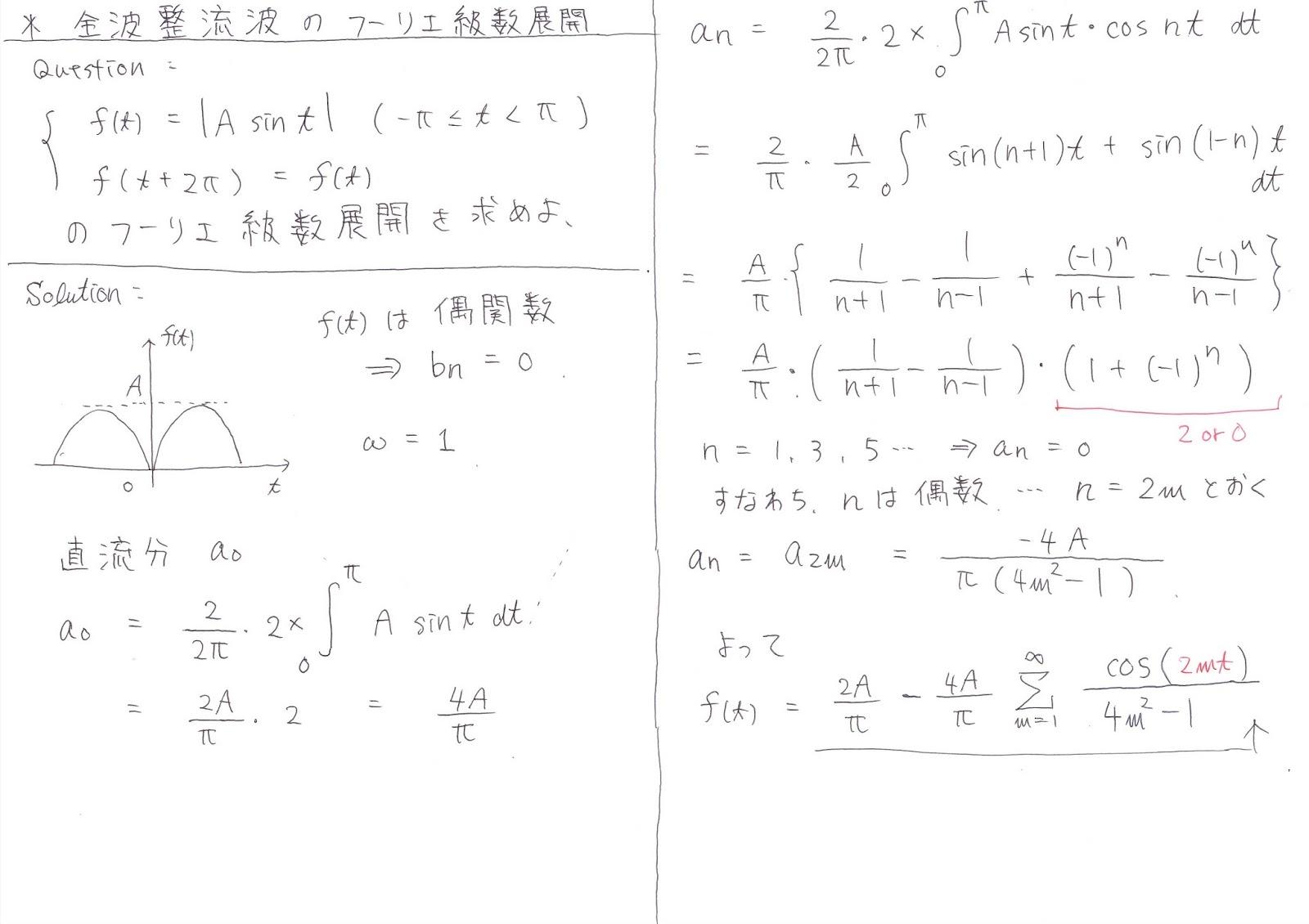 級数 複素 例題 フーリエ
