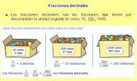 http://bromera.com/tl_files/activitatsdigitals/capicua_5c_PA/C5_u08_106_3_FraccionsDecimals.swf