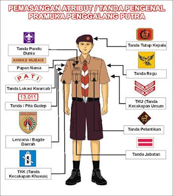 pengertian pramuka, gerakan pramuka, pramuka penggalang, pramuka penegak, pramuka indonesia, sejarah pramuka dunia, sejarah pramuka di indonesia.