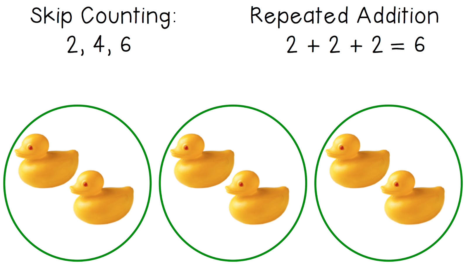 Mrs Schlichter S Math Blog Multiplication Conceptual