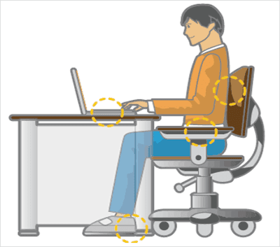 body position in front computer