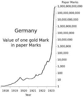 물가 폭등 HyperInflation [하이퍼 인플레이션] - 바이마르 공화국 (Weimar Republic)과 짐바브웨이 (Zimbabwe)