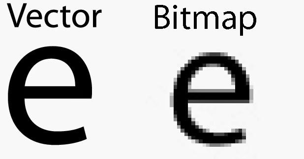 Perbedaan File Gambar Vektor Dan Gambar Bitmap Didit S Blog