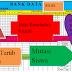 FORMAT BANK DATA KELAS BERBASIS MICROSFT WORD