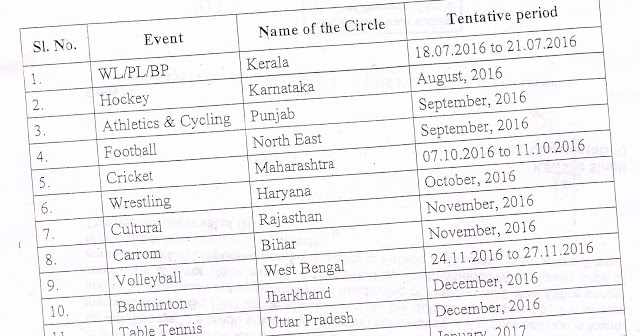 Forex association of india calendar 2016