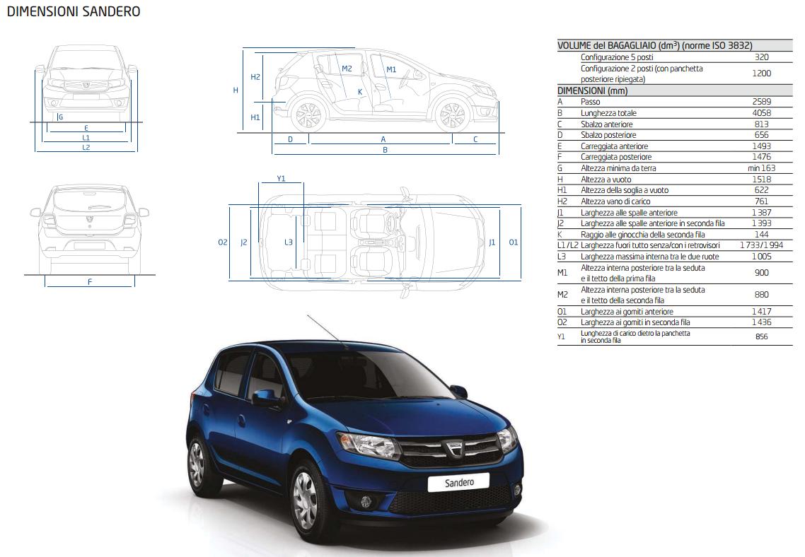 Dacia Sandero 2016-2017 Dimensioni e Misure bagagliaio