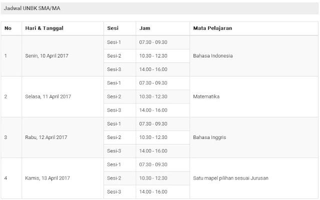http://ayeleymakali.blogspot.co.id/2017/03/jadwal-lengkap-ujian-nasional-berbasis.html