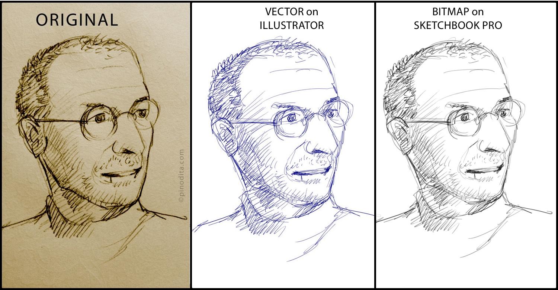 Our Artful Life Wacom Inkling Autodesk Sketchbook Pro 1