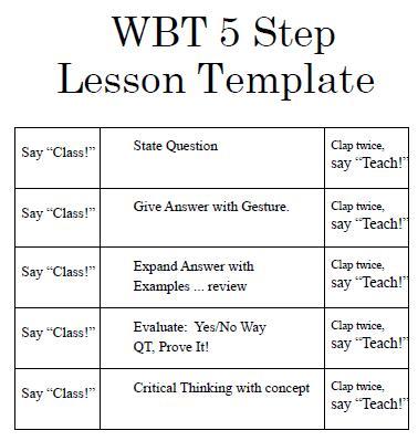 Miss L\u0027s Whole Brain Teaching Whole Brain Teaching Wednesday