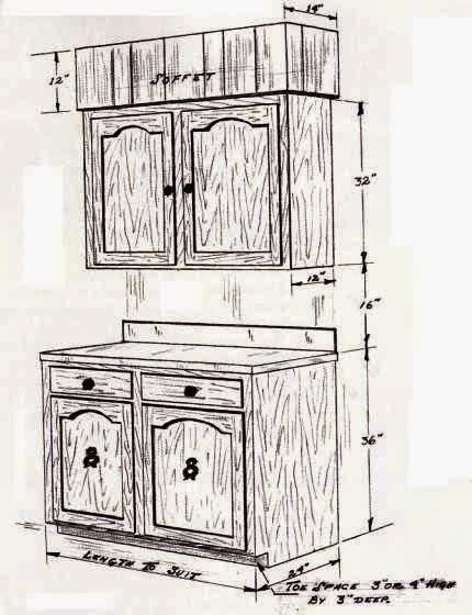 standards for cabinet construction  measurements to