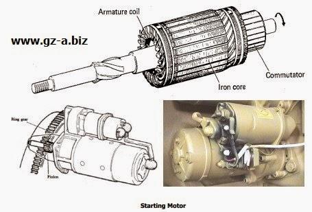Starting Motor
