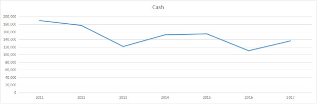 CASS CASS (PT. Cardig Aero Services Tbk) - Analisa Fundamental Saham Indonesia