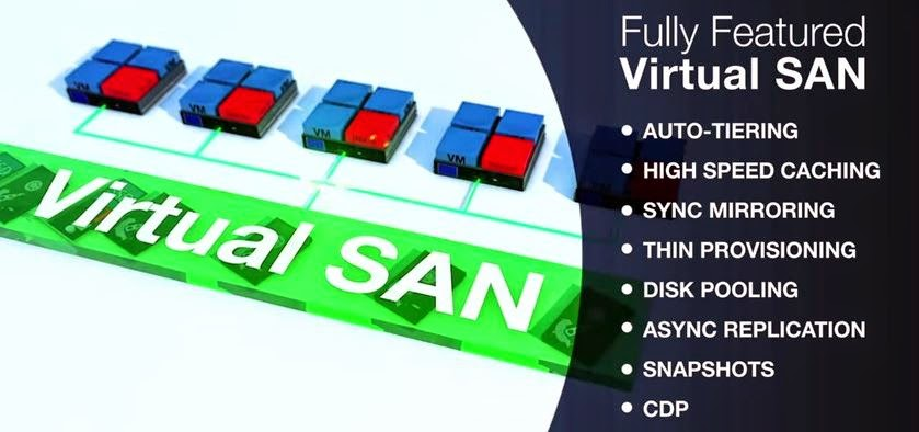 Download the Free Virtual SAN Software and experience the