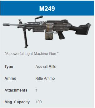 Deskripsi Senjata M249 di Rules Of Survival
