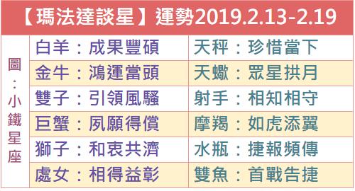 【瑪法達談星】星象運勢2019.2.13-2.19天賜良緣 雙喜臨門
