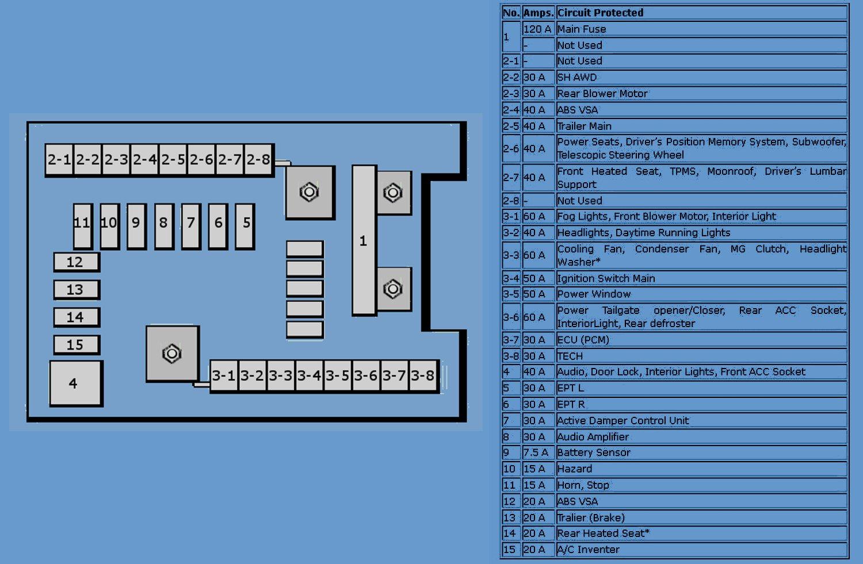 2010 Lincoln Town Car Fuse Box Detailed Schematics Diagram Chevrolet Hhr Www Topsimages Com 1997