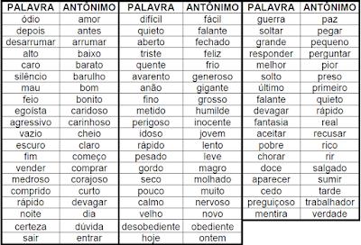 Lista de palavras e antônimos