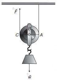 Pengertian dan Macam-macam Jenis Katrol (Katrol Tetap, Katrol Bergerak, Katrol Bebas, Katrol Ganda) beserta Contoh Soal Katrol