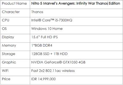 Spesifikasi Nitro 5 Thanos