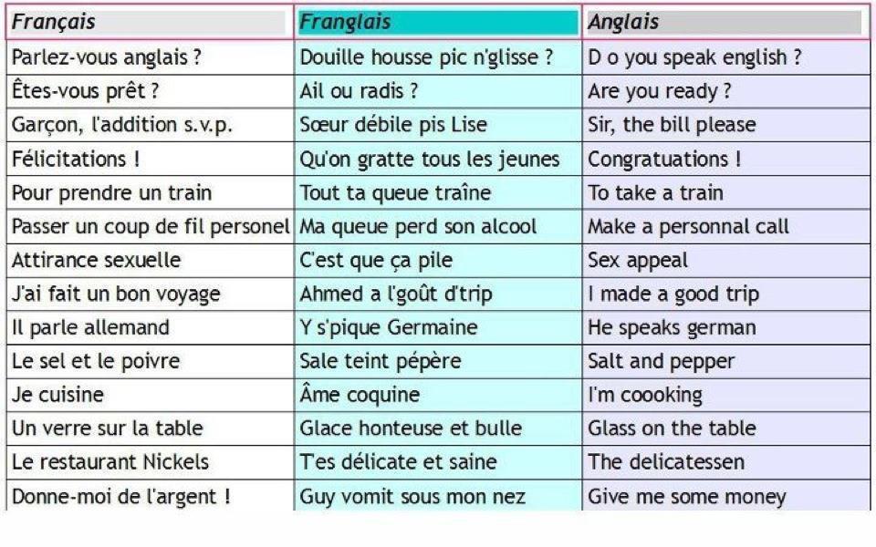 Citation Amour Anglais Traduit Francais citation en anglais sur l amour avec traduction | vlooienmarkteninfo