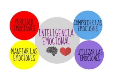 Inteligencia Emocional, Madre de 2 Blog, Crianza Respetuosa, Disciplina positiva